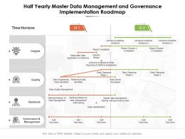 Half Yearly Master Data Management And Governance Implementation Roadmap