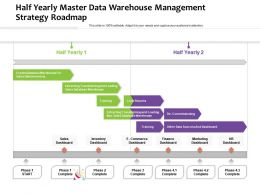 Half Yearly Master Data Warehouse Management Strategy Roadmap