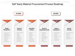 Half Yearly Material Procurement Process Roadmap