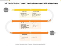 Half Yearly Medical Device Planning Roadmap With FDA Regulatory