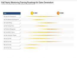 Half Yearly Mentoring Training Roadmap For Sales Generation