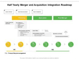 Half Yearly Merger And Acquisition Integration Roadmap