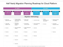 Half Yearly Migration Planning Roadmap For Cloud Platform
