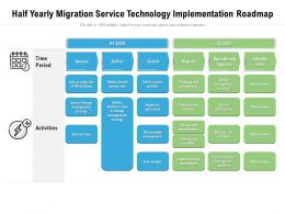Half Yearly Migration Service Technology Implementation Roadmap