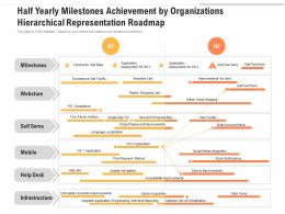 Half Yearly Milestones Achievement By Organizations Hierarchical Representation Roadmap