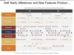 Half Yearly Milestones And New Features Product Timeline