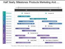 Half Yearly Milestones Products Marketing And Business Timeline