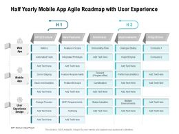 Half Yearly Mobile App Agile Roadmap With User Experience