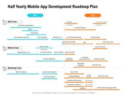 Half Yearly Mobile App Development Roadmap Plan