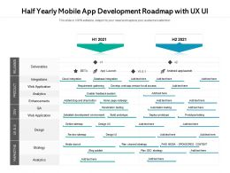 Half Yearly Mobile App Development Roadmap With UX UI