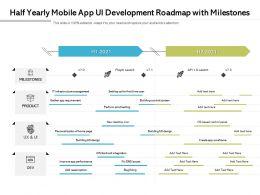 Half Yearly Mobile App UI Development Roadmap With Milestones