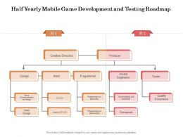 Half Yearly Mobile Game Development And Testing Roadmap