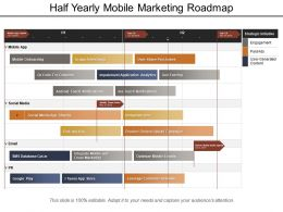 Half Yearly Mobile Marketing Roadmap