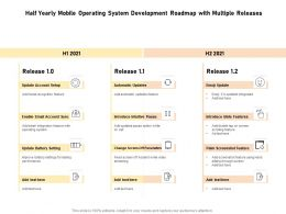 Half Yearly Mobile Operating System Development Roadmap With Multiple Releases