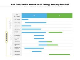 Half Yearly Mobile Product Brand Strategy Roadmap For Future
