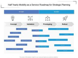 Half Yearly Mobility As A Service Roadmap For Strategic Planning