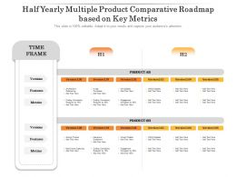 Half Yearly Multiple Product Comparative Roadmap Based On Key Metrics