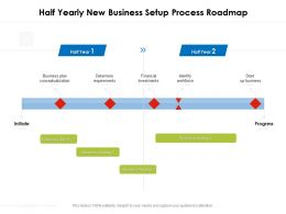 Half Yearly New Business Setup Process Roadmap