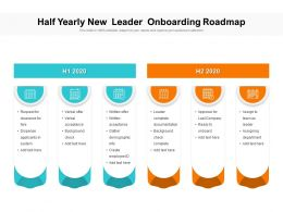 Half Yearly New Leader Onboarding Roadmap