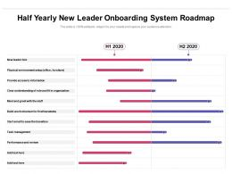 Half Yearly New Leader Onboarding System Roadmap