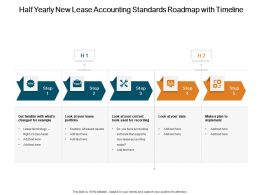 Half Yearly New Lease Accounting Standards Roadmap With Timeline