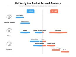 Half Yearly New Product Research Roadmap