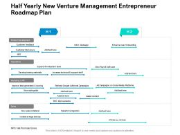 Half Yearly New Venture Management Entrepreneur Roadmap Plan