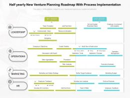 Half Yearly New Venture Planning Roadmap With Process Implementation