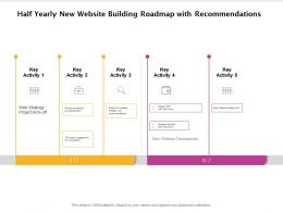 Half Yearly New Website Building Roadmap With Recommendations