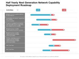 Half Yearly Next Generation Network Capability Deployment Roadmap