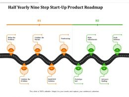 Half Yearly Nine Step Start Up Product Roadmap