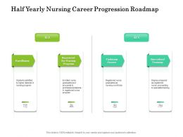 Half Yearly Nursing Career Progression Roadmap
