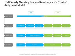 Half Yearly Nursing Process Roadmap With Clinical Judgment Model