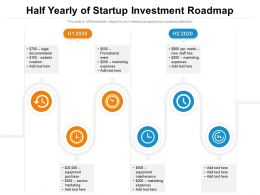 Half Yearly Of Startup Investment Roadmap