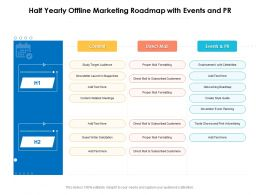 Half Yearly Offline Marketing Roadmap With Events And PR