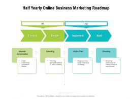 Half Yearly Online Business Marketing Roadmap