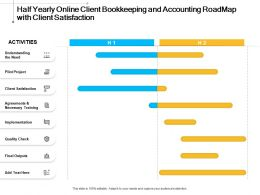 Half Yearly Online Client Bookkeeping And Accounting Roadmap With Client Satisfaction