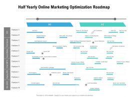 Half Yearly Online Marketing Optimization Roadmap