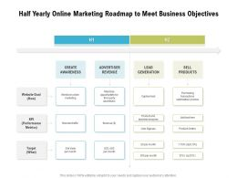 Half Yearly Online Marketing Roadmap To Meet Business Objectives