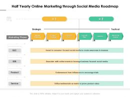 Half Yearly Online Marketing Through Social Media Roadmap