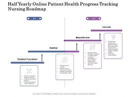 Half Yearly Online Patient Health Progress Tracking Nursing Roadmap