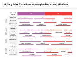 Half Yearly Online Product Brand Marketing Roadmap With Key Milestones