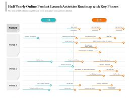 Half Yearly Online Product Launch Activities Roadmap With Key Phases