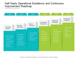 Half Yearly Operational Excellence And Continuous Improvement Roadmap