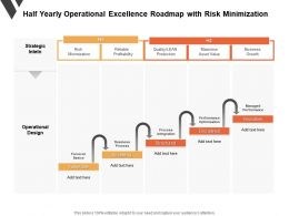 Half Yearly Operational Excellence Roadmap With Risk Minimization