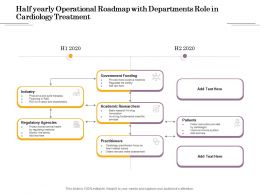 Half Yearly Operational Roadmap With Departments Role In Cardiology Treatment