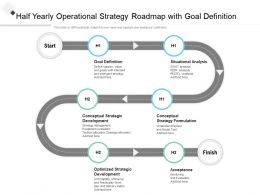 Half Yearly Operational Strategy Roadmap With Goal Definition