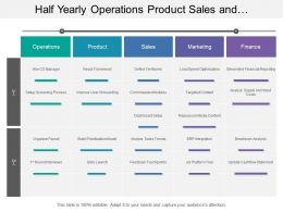 Half Yearly Operations Product Sales And Marketing Business Swimlane
