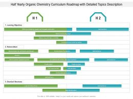 Half Yearly Organic Chemistry Curriculum Roadmap With Detailed Topics Description