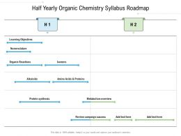 Half Yearly Organic Chemistry Syllabus Roadmap